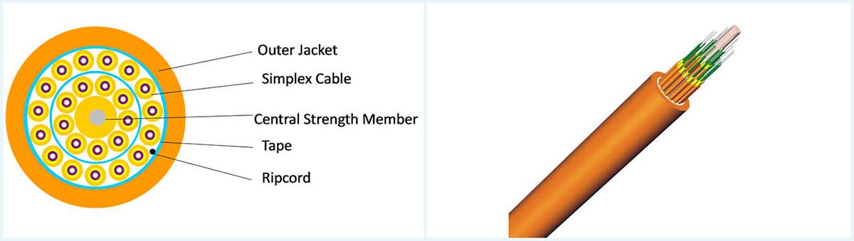 Multi-Fiber Breakout Cable (GJBFJY )