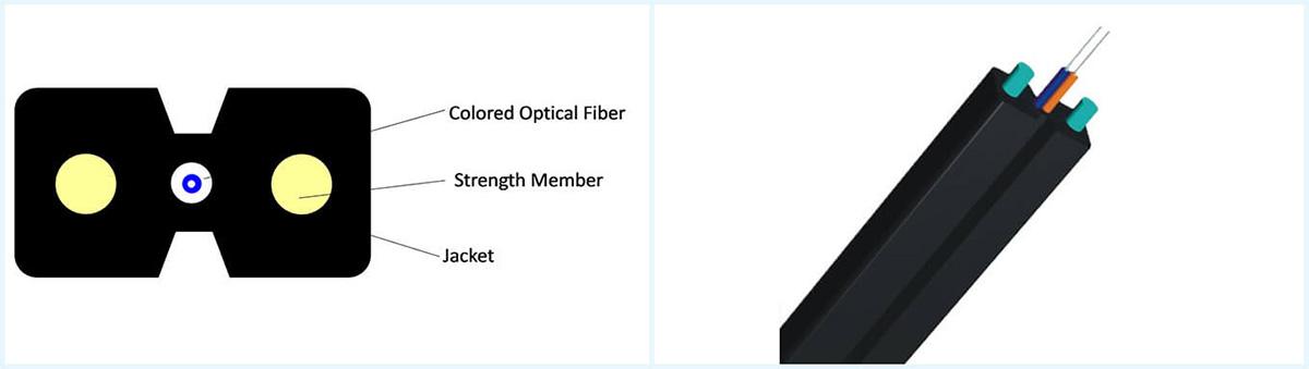 Indoor FTTH drop Cable (GJXH, GJFXH)