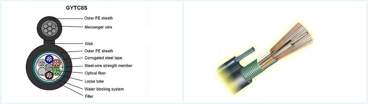 GYTC8S Outdoor Fiber Optic Cable (GYTC8S)